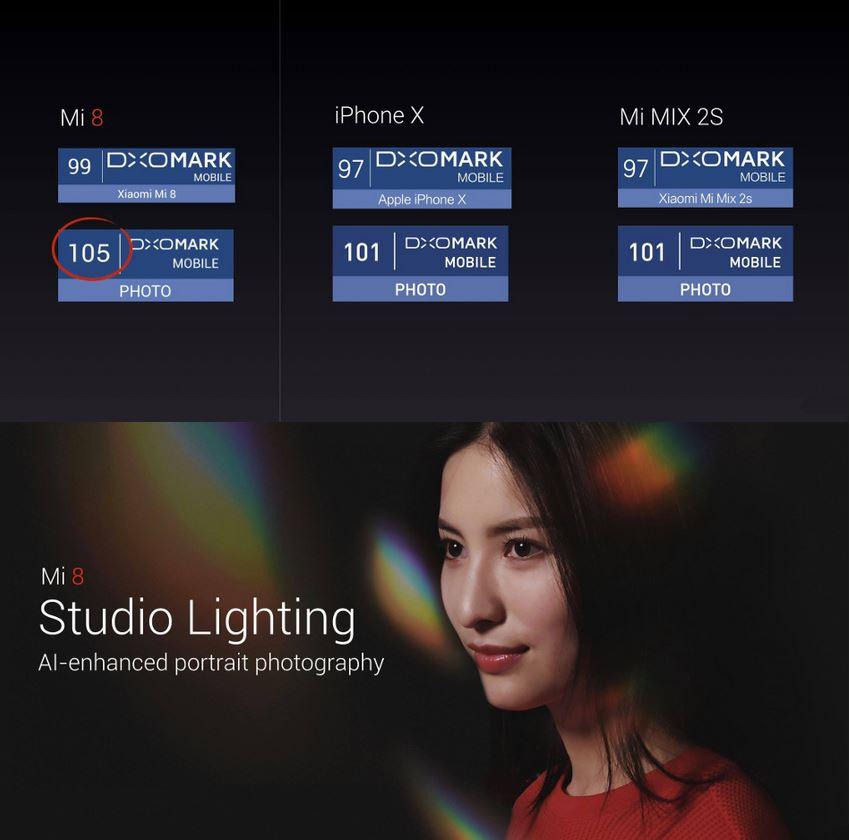 Acheter Xiaomi Mi8 pas cher