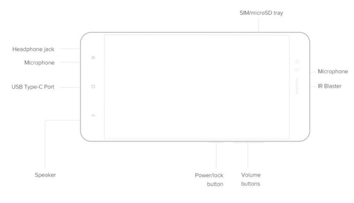 fiche technique Xiaomi Mi A1