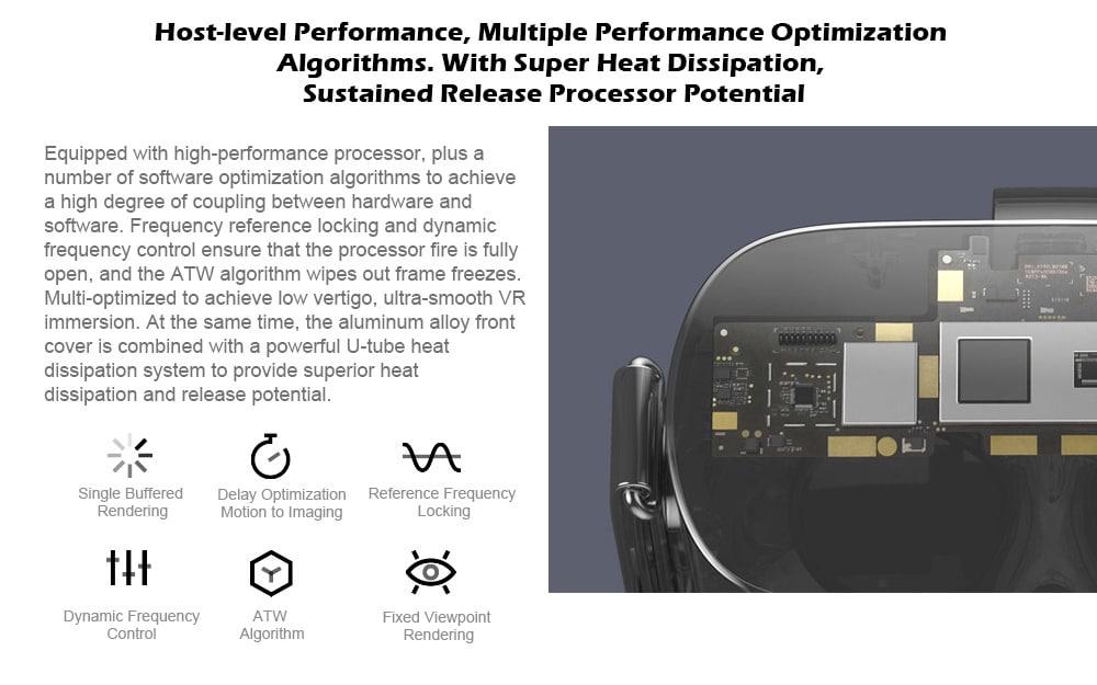 Xiaomi VR standalone discount