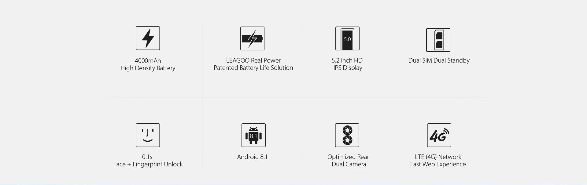 Caractéristiques Leagoo Power 2 Pro