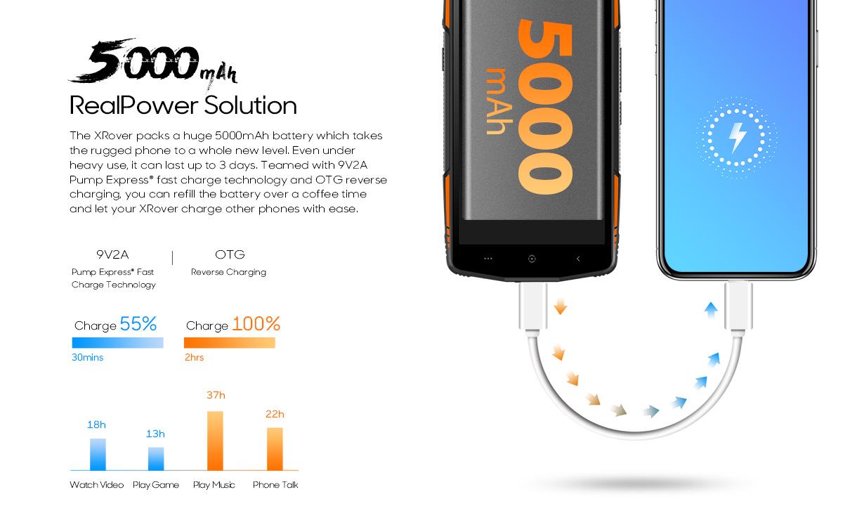 Smartphone Chinois IP68